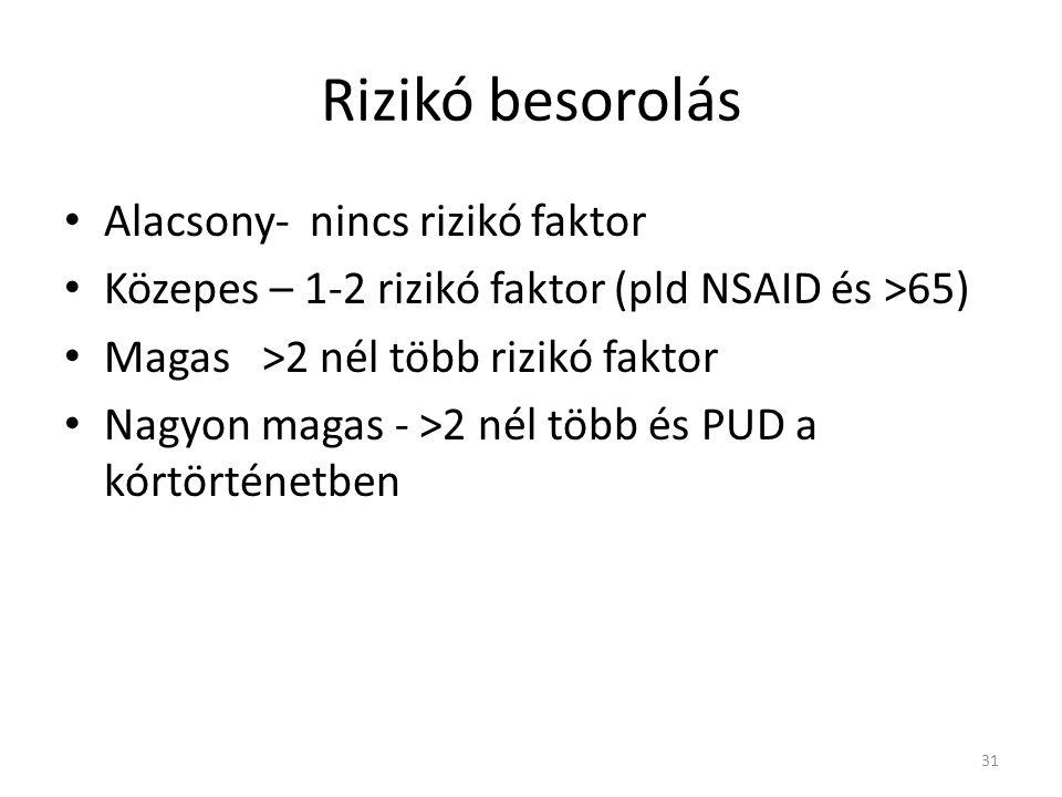 Rizikó besorolás • Alacsony- nincs rizikó faktor • Közepes – 1-2 rizikó faktor (pld NSAID és >65) • Magas >2 nél több rizikó faktor • Nagyon magas - >