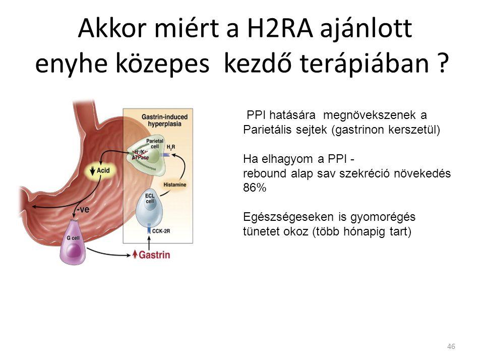 Akkor miért a H2RA ajánlott enyhe közepes kezdő terápiában ? 46 PPI hatására megnövekszenek a Parietális sejtek (gastrinon kerszetül) Ha elhagyom a PP