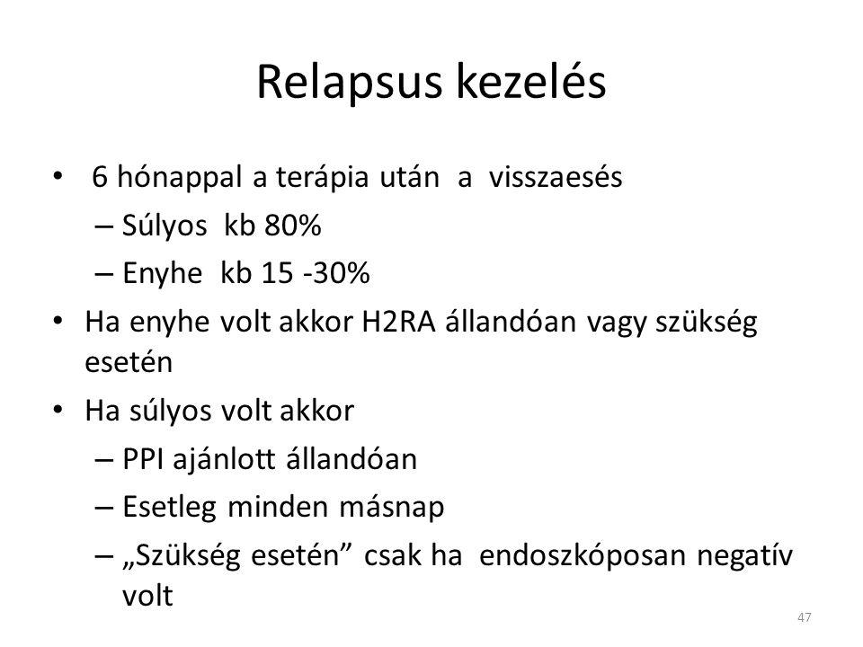 Relapsus kezelés • 6 hónappal a terápia után a visszaesés – Súlyos kb 80% – Enyhe kb 15 -30% • Ha enyhe volt akkor H2RA állandóan vagy szükség esetén