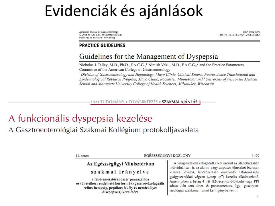 Egyéb gyógyszerek • Sucralfate – Nem ajánlott • Motilitás növelők – Metoclopramide (Domperidone) • Szimptómásan jó de az endoszkópiás képet nem javítja • Tolerancia fejlődik ki a hatásához • Gyerekkori GERD ben 50