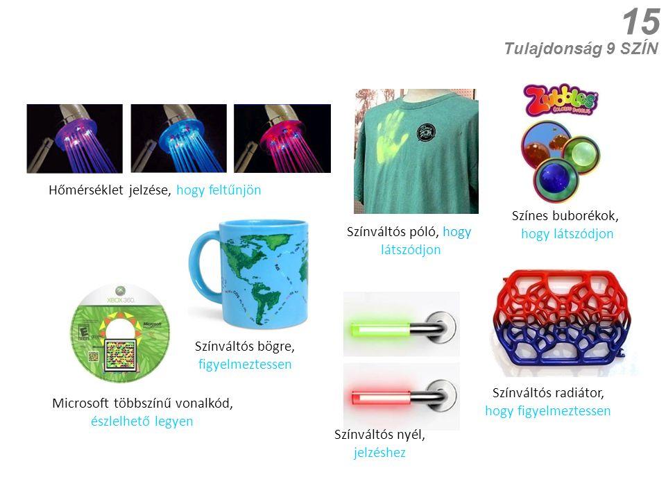 15 Színváltós nyél, jelzéshez Hőmérséklet jelzése, hogy feltűnjön Tulajdonság 9 SZÍN Színváltós radiátor, hogy figyelmeztessen Színes buborékok, hogy