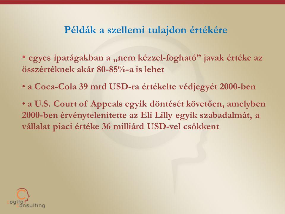 """A szabadalom főbb jellemzői 1.Egy találmány üzleti kiaknázására engedélyezett kizárólagos jog 2.Meghatározott időre (20 év) érvényes 3.Nemzeti hatáskörben adományozható 4.Feltalálói és jogosulti (szabadalmasi) jogokat garantál 5.Vagyontárgyként viselkedik, azaz átruházható (assign), valamint """"bérbe adható (licence)"""