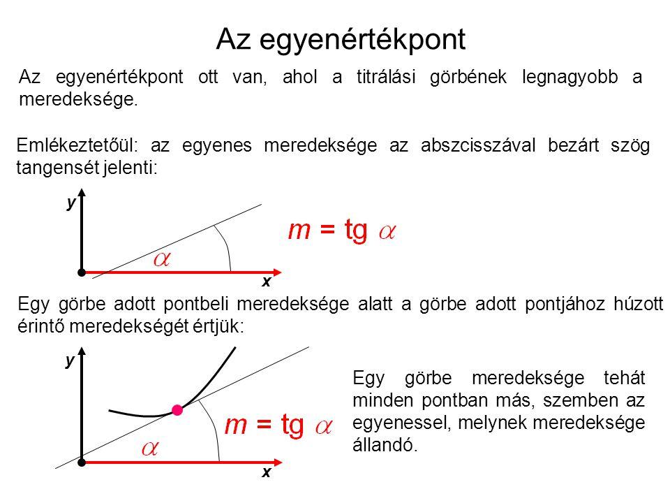 Az egyenértékpont Egy görbe adott pontbeli meredeksége alatt a görbe adott pontjához húzott érintő meredekségét értjük: Az egyenértékpont ott van, ahol a titrálási görbének legnagyobb a meredeksége.