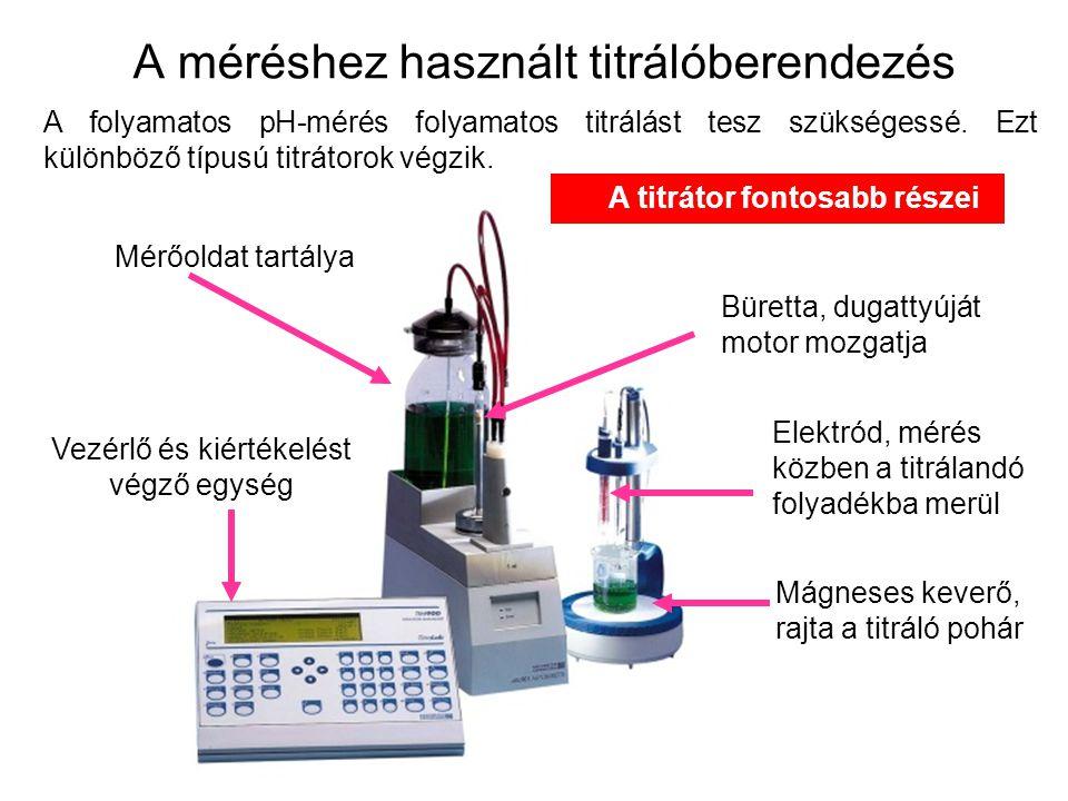 A méréshez használt titrálóberendezés A folyamatos pH-mérés folyamatos titrálást tesz szükségessé. Ezt különböző típusú titrátorok végzik. Mágneses ke