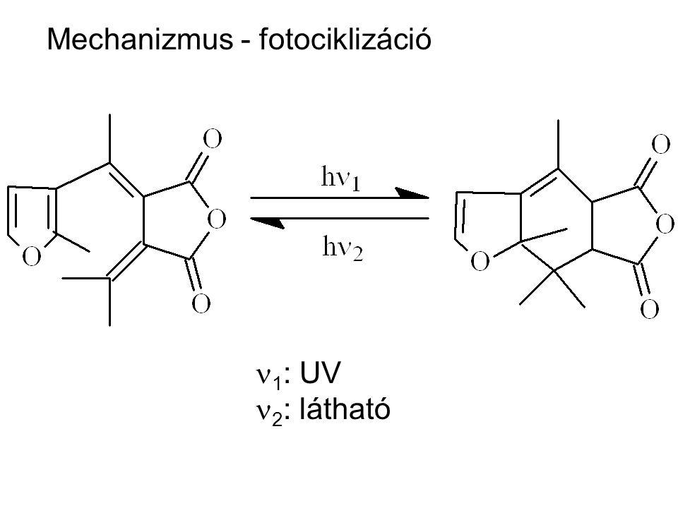 Mechanizmus - fotociklizáció  1 : UV  2 : látható