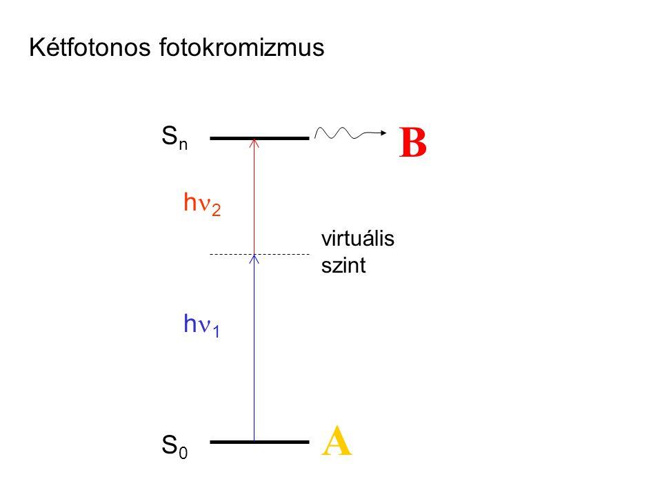 Kétfotonos fotokromizmus S0S0 SnSn h1h1 h2h2 A B virtuális szint