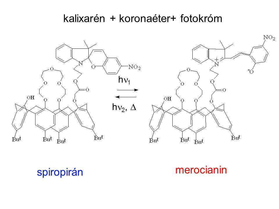 spiropirán merocianin h  2,  h1h1 kalixarén + koronaéter+ fotokróm