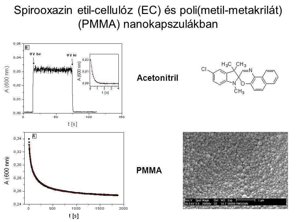 Spirooxazin etil-cellulóz (EC) és poli(metil-metakrilát) (PMMA) nanokapszulákban Acetonitril PMMA