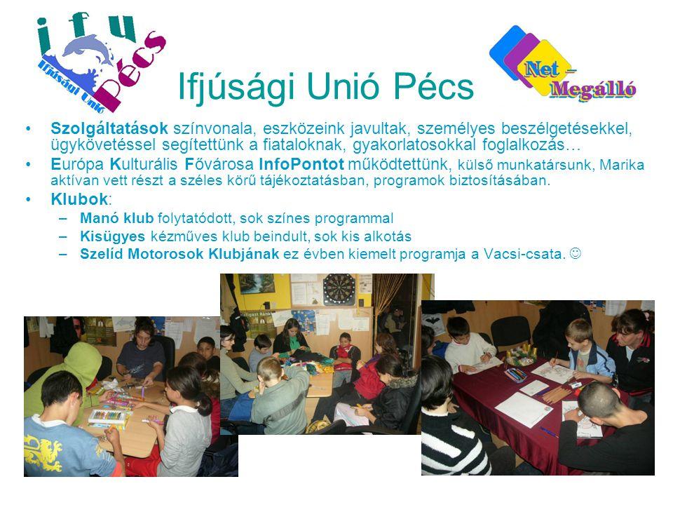 Ifjúsági Unió Pécs •Szolgáltatások színvonala, eszközeink javultak, személyes beszélgetésekkel, ügykövetéssel segítettünk a fiataloknak, gyakorlatosokkal foglalkozás… •Európa Kulturális Fővárosa InfoPontot működtettünk, külső munkatársunk, Marika aktívan vett részt a széles körű tájékoztatásban, programok biztosításában.