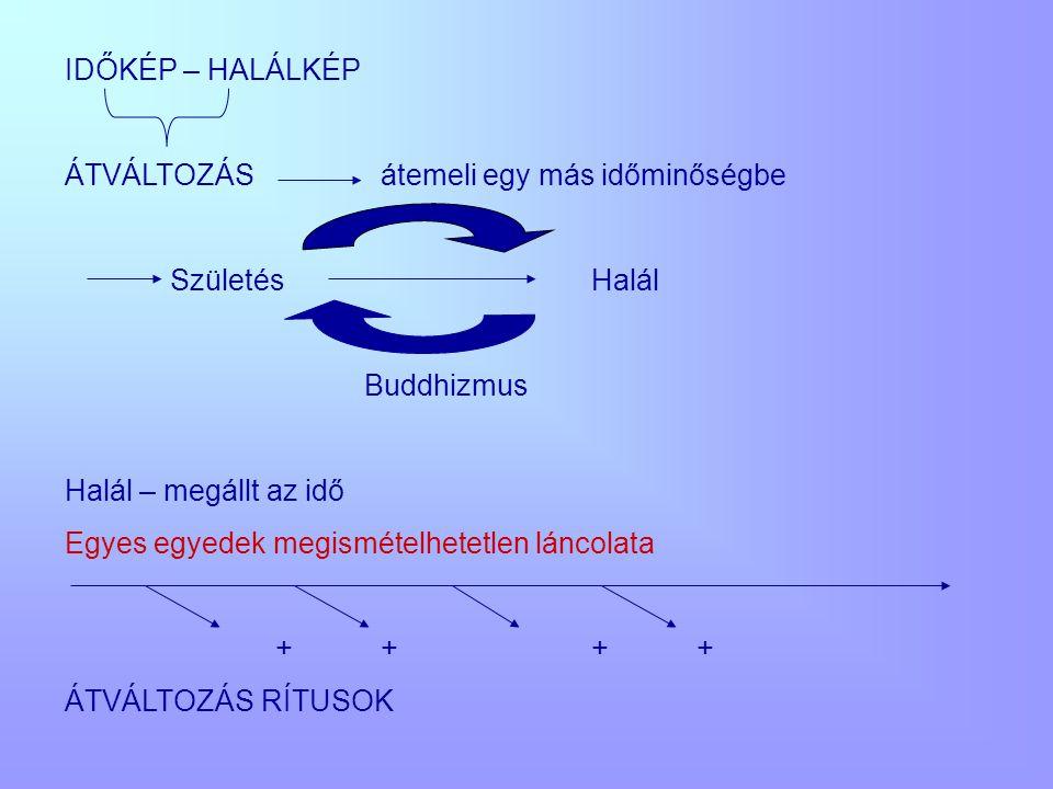 IDŐKÉP – HALÁLKÉP ÁTVÁLTOZÁS átemeli egy más időminőségbe SzületésHalál Buddhizmus Halál – megállt az idő Egyes egyedek megismételhetetlen láncolata +