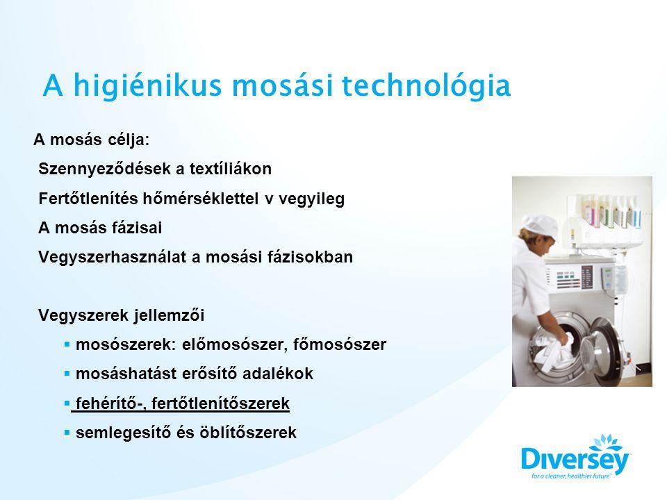 A higiénikus mosási technológia A mosás célja: Szennyeződések a textíliákon Fertőtlenítés hőmérséklettel v vegyileg A mosás fázisai Vegyszerhasználat