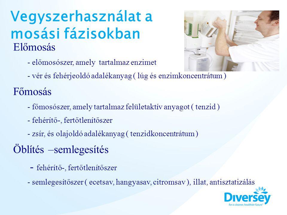 Vegyszerhasználat a mosási fázisokban Előmosás - előmosószer, amely tartalmaz enzimet - vér és fehérjeoldó adalékanyag ( lúg és enzimkoncentrátum ) Fő