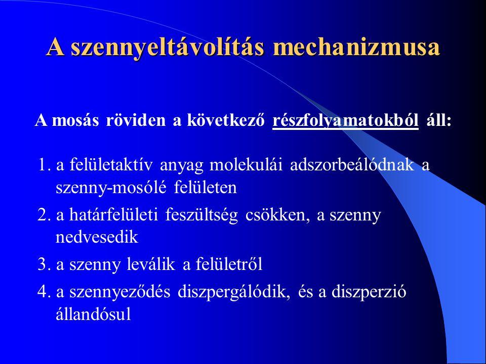 A szennyeltávolítás mechanizmusa 1.