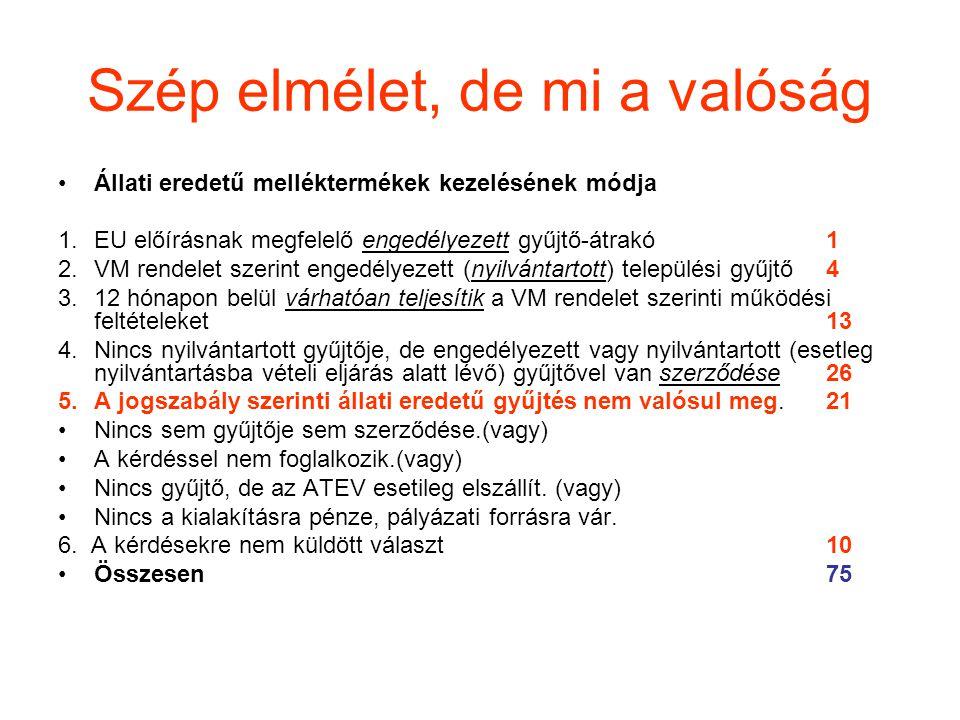 Szép elmélet, de mi a valóság •Állati eredetű melléktermékek kezelésének módja 1.EU előírásnak megfelelő engedélyezett gyűjtő-átrakó1 2.VM rendelet sz