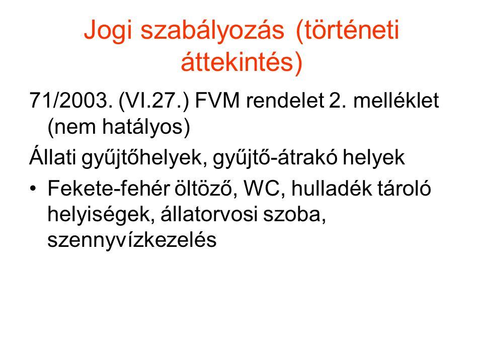 Jogi szabályozás (történeti áttekintés) 71/2003. (VI.27.) FVM rendelet 2. melléklet (nem hatályos) Állati gyűjtőhelyek, gyűjtő-átrakó helyek •Fekete-f
