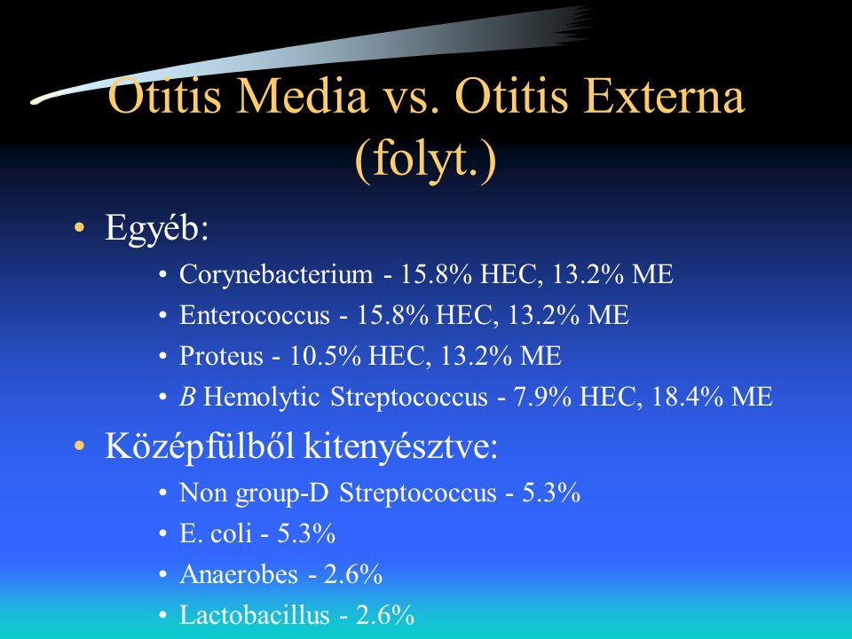 Otitis Media vs. Otitis Externa (folyt.) •Egyéb: •Corynebacterium - 15.8% HEC, 13.2% ME •Enterococcus - 15.8% HEC, 13.2% ME •Proteus - 10.5% HEC, 13.2