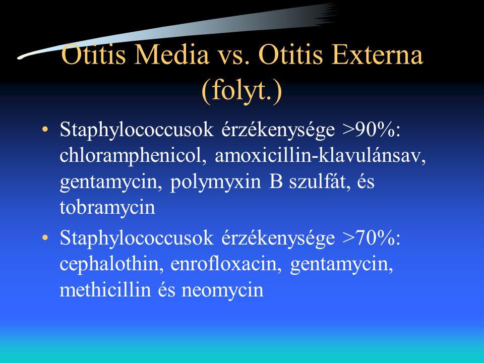 Otitis Media vs. Otitis Externa (folyt.) •Staphylococcusok érzékenysége >90%: chloramphenicol, amoxicillin-klavulánsav, gentamycin, polymyxin B szulfá