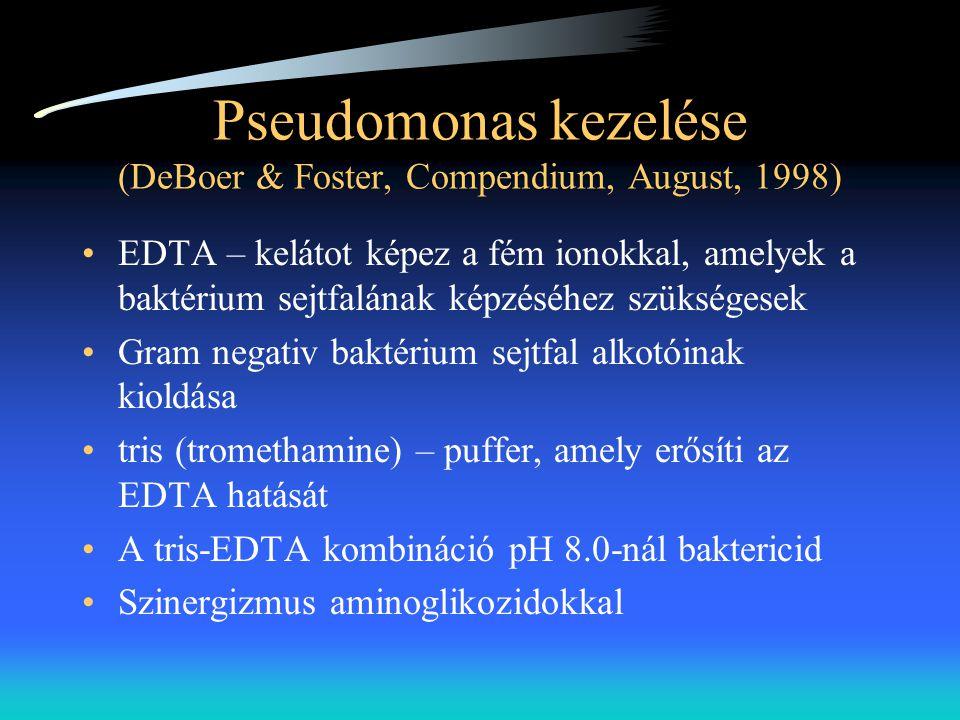 Pseudomonas kezelése (DeBoer & Foster, Compendium, August, 1998) •EDTA – kelátot képez a fém ionokkal, amelyek a baktérium sejtfalának képzéséhez szük