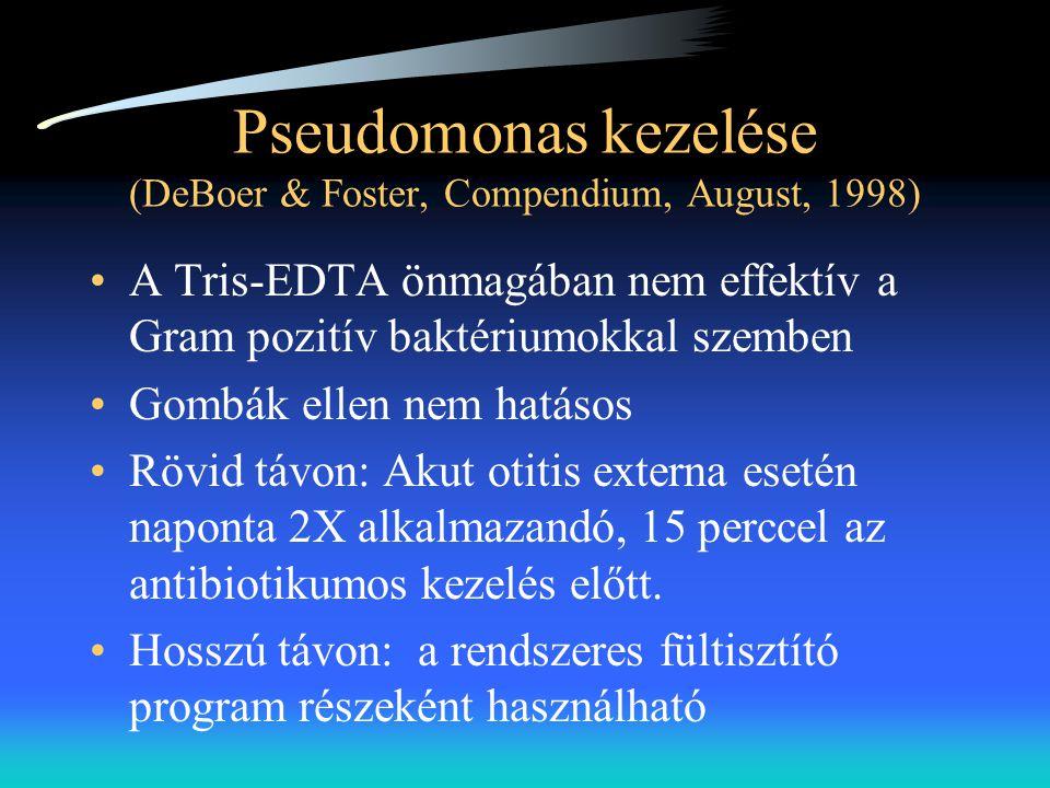 Pseudomonas kezelése (DeBoer & Foster, Compendium, August, 1998) •A Tris-EDTA önmagában nem effektív a Gram pozitív baktériumokkal szemben •Gombák ell