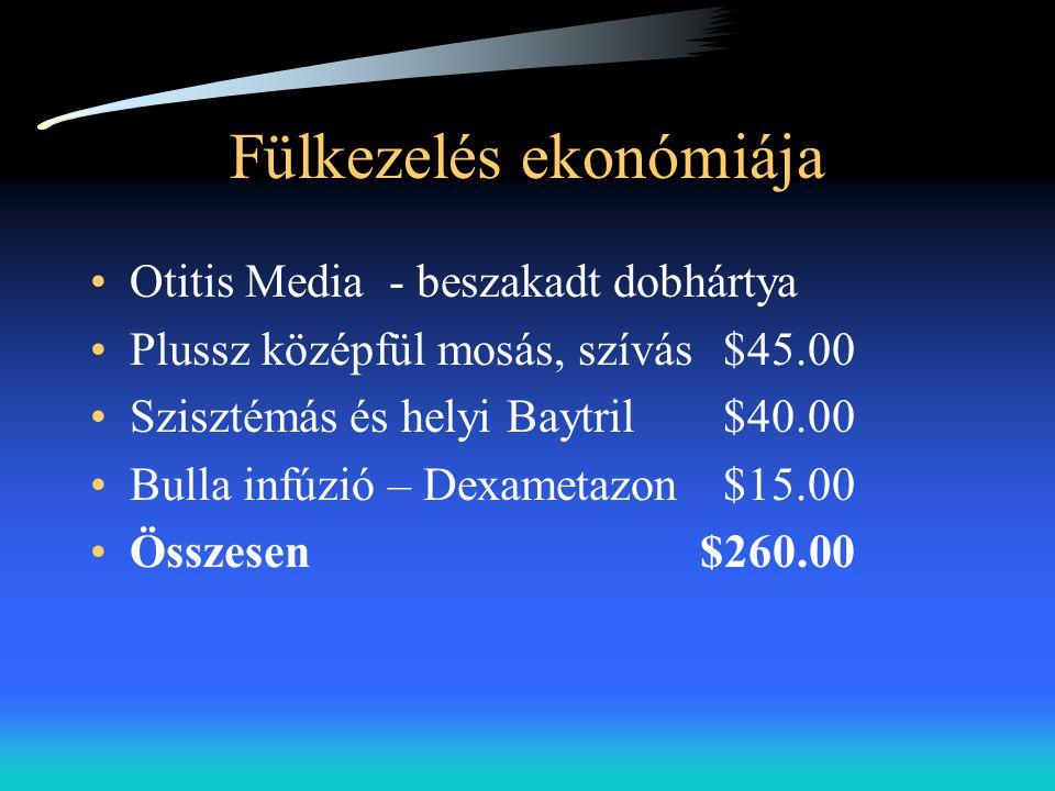 Fülkezelés ekonómiája •Otitis Media - beszakadt dobhártya •Plussz középfül mosás, szívás$45.00 •Szisztémás és helyi Baytril$40.00 •Bulla infúzió – Dex