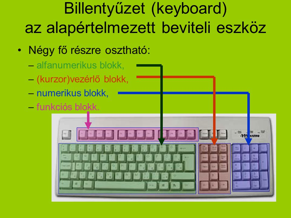 Mutatóeszközök érintőképernyő (touchscreen) érintőpad (touchpad) tollegér (penmouse) optikai egér (optical mouse) hanyattegér (trackball) pointing stick 145 256