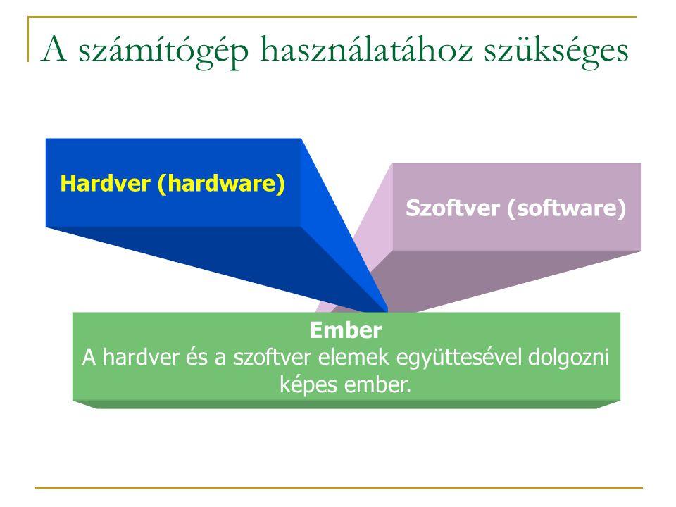 Szoftver (software) A számítógép használatához szükséges Hardver (hardware) Ember A hardver és a szoftver elemek együttesével dolgozni képes ember.