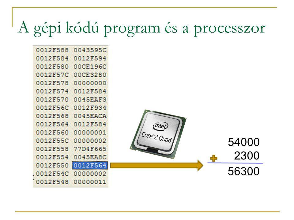 2300 56300 A gépi kódú program és a processzor 54000
