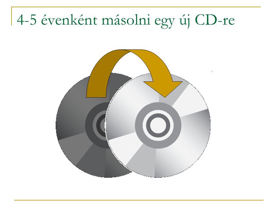 4-5 évenként másolni egy új CD-re