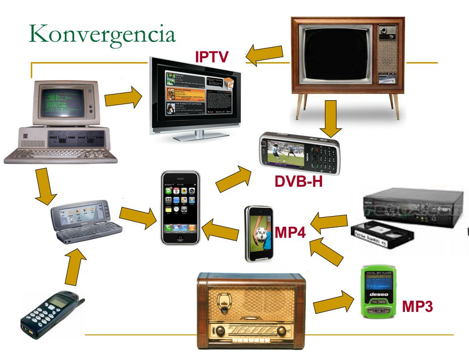 Konvergencia DVB-H IPTV MP3 MP4