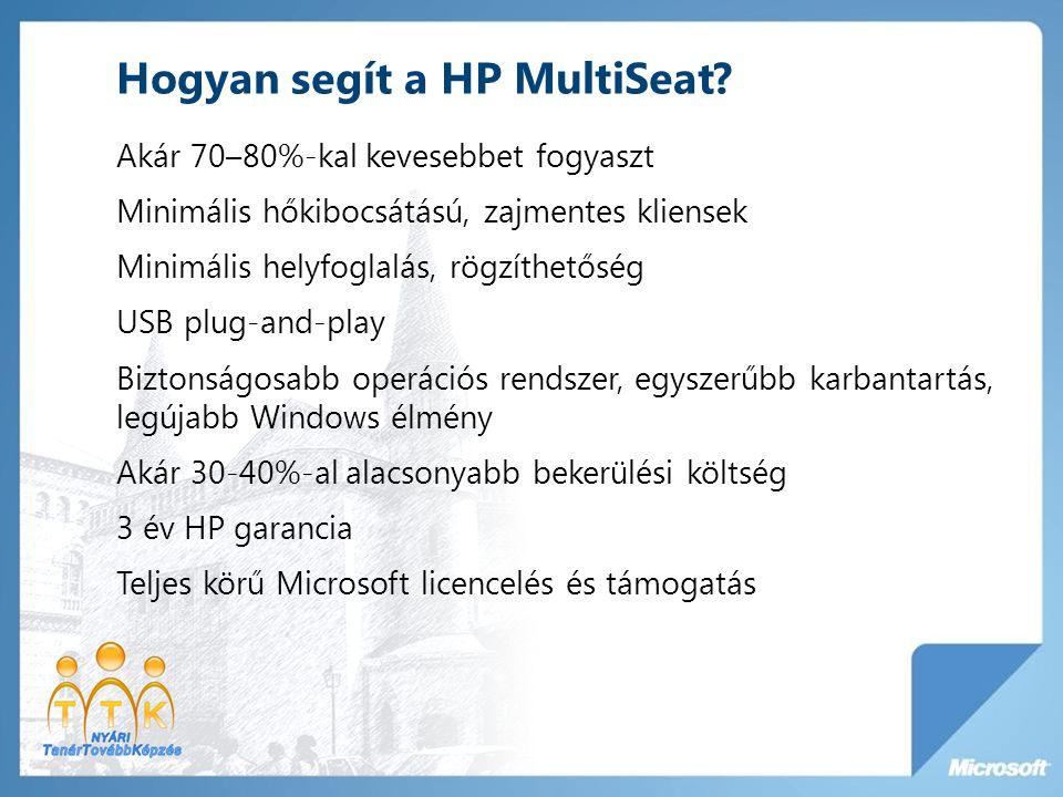 Hogyan segít a HP MultiSeat? Akár 70–80%-kal kevesebbet fogyaszt Minimális hőkibocsátású, zajmentes kliensek Minimális helyfoglalás, rögzíthetőség USB