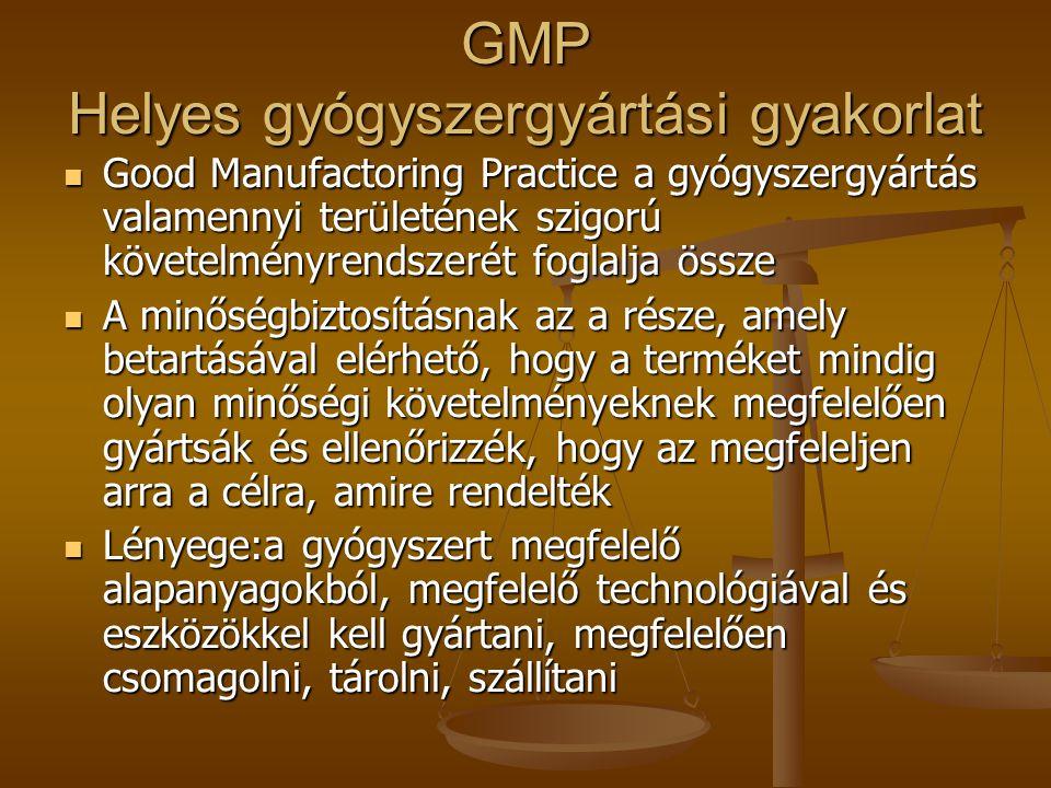 GMP Helyes gyógyszergyártási gyakorlat  Good Manufactoring Practice a gyógyszergyártás valamennyi területének szigorú követelményrendszerét foglalja