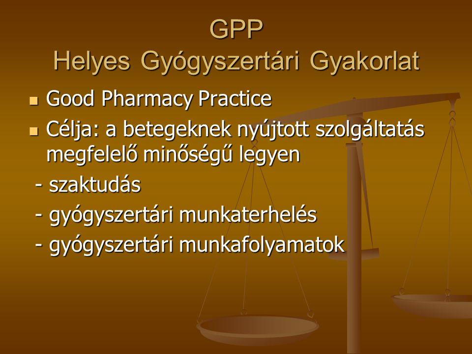 GPP Helyes Gyógyszertári Gyakorlat  Good Pharmacy Practice  Célja: a betegeknek nyújtott szolgáltatás megfelelő minőségű legyen - szaktudás - szaktu