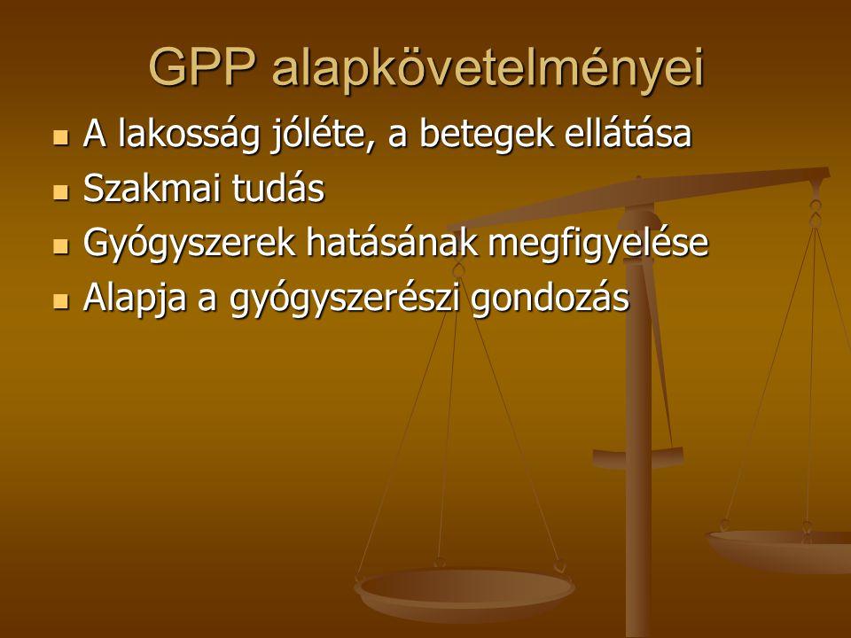 GPP alapkövetelményei  A lakosság jóléte, a betegek ellátása  Szakmai tudás  Gyógyszerek hatásának megfigyelése  Alapja a gyógyszerészi gondozás