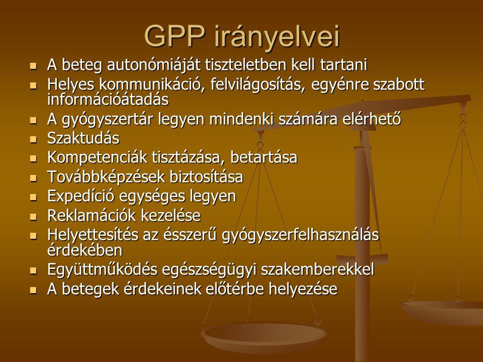 GPP irányelvei  A beteg autonómiáját tiszteletben kell tartani  Helyes kommunikáció, felvilágosítás, egyénre szabott információátadás  A gyógyszert