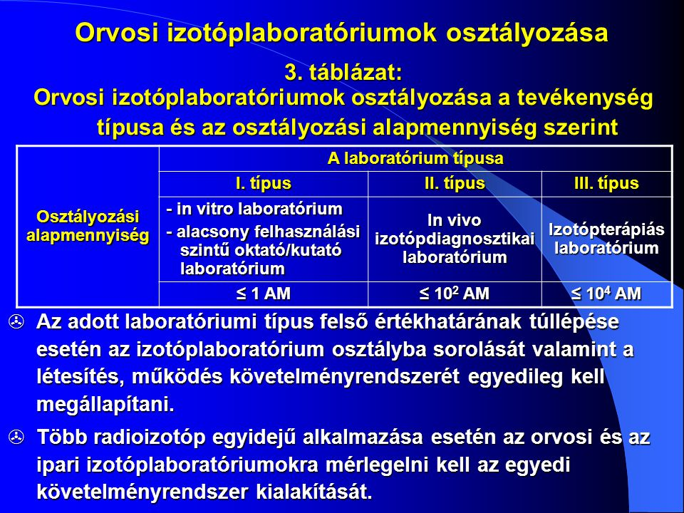  Az adott laboratóriumi típus felső értékhatárának túllépése esetén az izotóplaboratórium osztályba sorolását valamint a létesítés, működés követelmé
