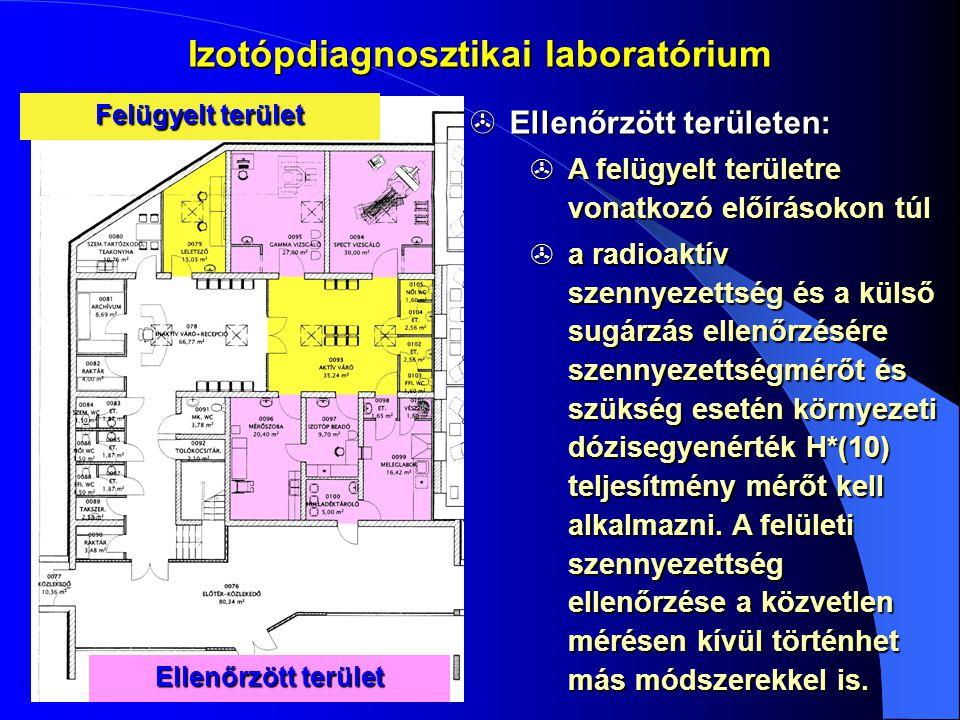  Ellenőrzött területen:  A felügyelt területre vonatkozó előírásokon túl  a radioaktív szennyezettség és a külső sugárzás ellenőrzésére szennyezett