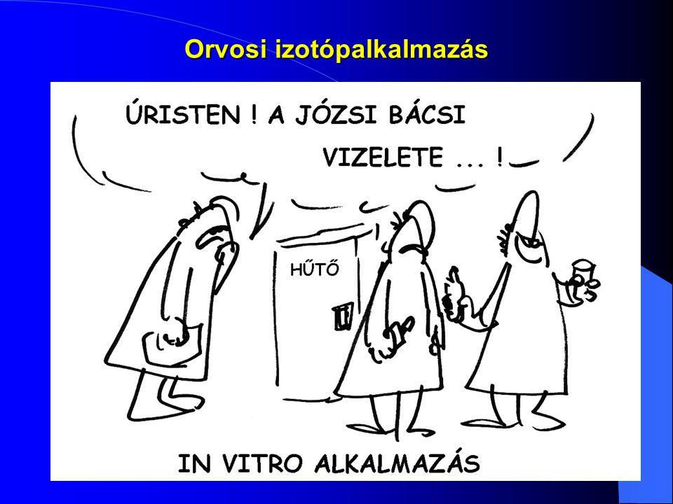  In vitro alkalmazás:  a betegtől levett szérum, vér, vagy vizetelmintában lévő biológiailag fontos anyag meghatározására alkalmazzák az izotóptechnikát.