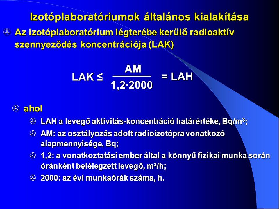  Az izotóplaboratórium légterébe kerülő radioaktív szennyeződés koncentrációja (LAK)  ahol  LAH a levegő aktivitás-koncentráció határértéke, Bq/m 3