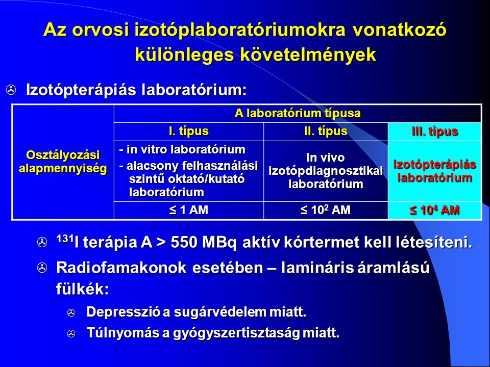  Izotópterápiás laboratórium:  131 I terápia A > 550 MBq aktív kórtermet kell létesíteni.  Radiofamakonok esetében – lamináris áramlású fülkék:  D