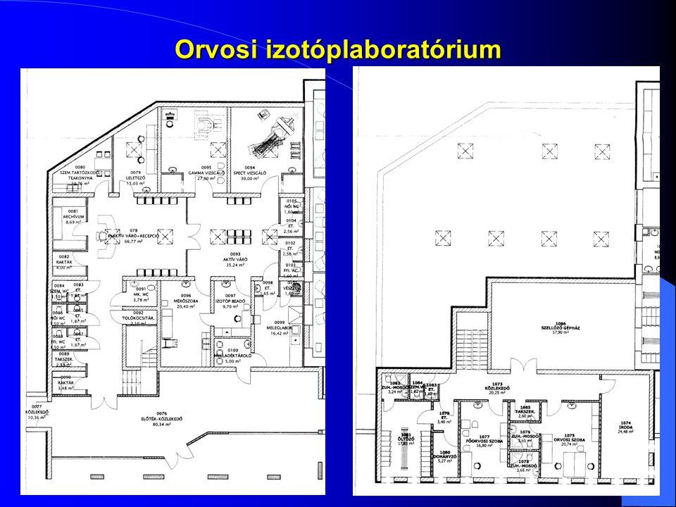 Orvosi izotóplaboratóriumok osztályozása Egyes műveletekbe bevont aktivitások műveleti szorzótényezői 1.