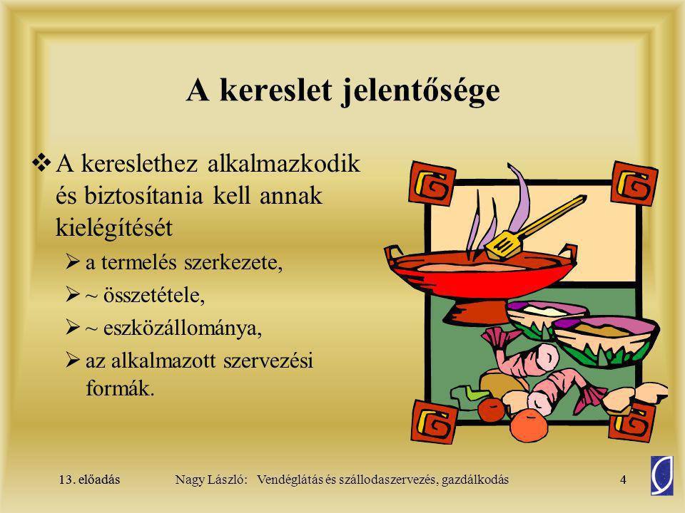 13.előadás45Nagy László: Vendéglátás és szállodaszervezés, gazdálkodás13.