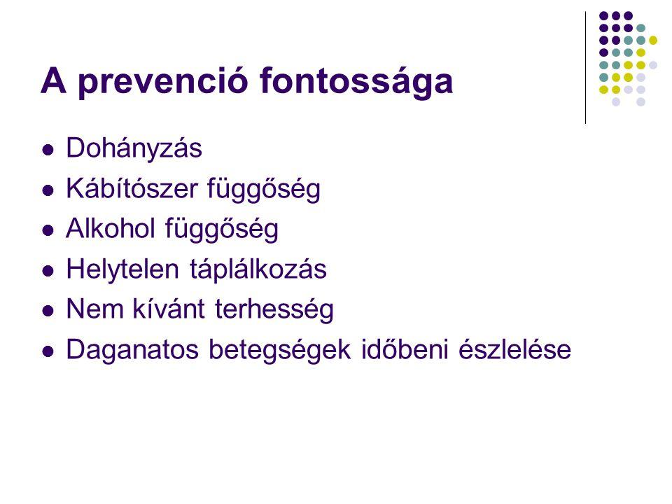A prevenció fontossága  Dohányzás  Kábítószer függőség  Alkohol függőség  Helytelen táplálkozás  Nem kívánt terhesség  Daganatos betegségek időb