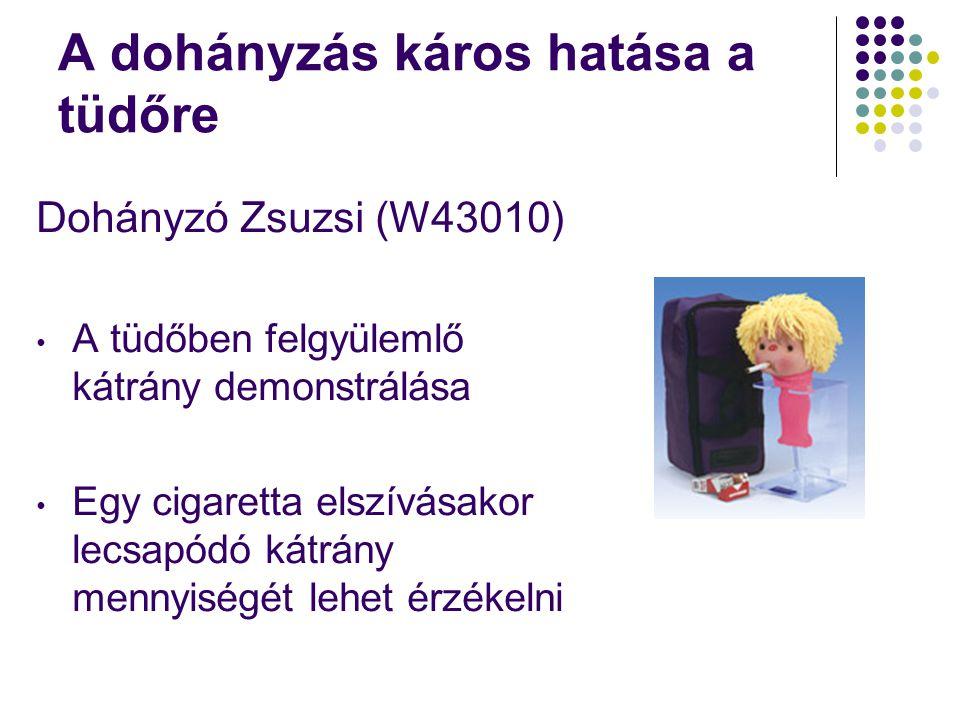 A dohányzás káros hatása a tüdőre Dohányzó Zsuzsi (W43010) • A tüdőben felgyülemlő kátrány demonstrálása • Egy cigaretta elszívásakor lecsapódó kátrán