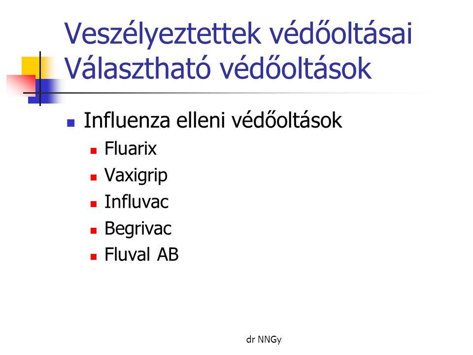 dr NNGy Veszélyeztettek védőoltásai Választható védőoltások  Influenza elleni védőoltások  Fluarix  Vaxigrip  Influvac  Begrivac  Fluval AB
