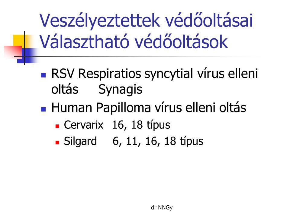 dr NNGy Veszélyeztettek védőoltásai Választható védőoltások  RSV Respiratios syncytial vírus elleni oltás Synagis  Human Papilloma vírus elleni oltás  Cervarix 16, 18 típus  Silgard 6, 11, 16, 18 típus