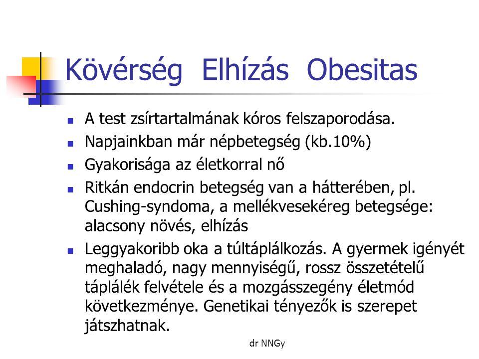 Kövérség Elhízás Obesitas  A test zsírtartalmának kóros felszaporodása.