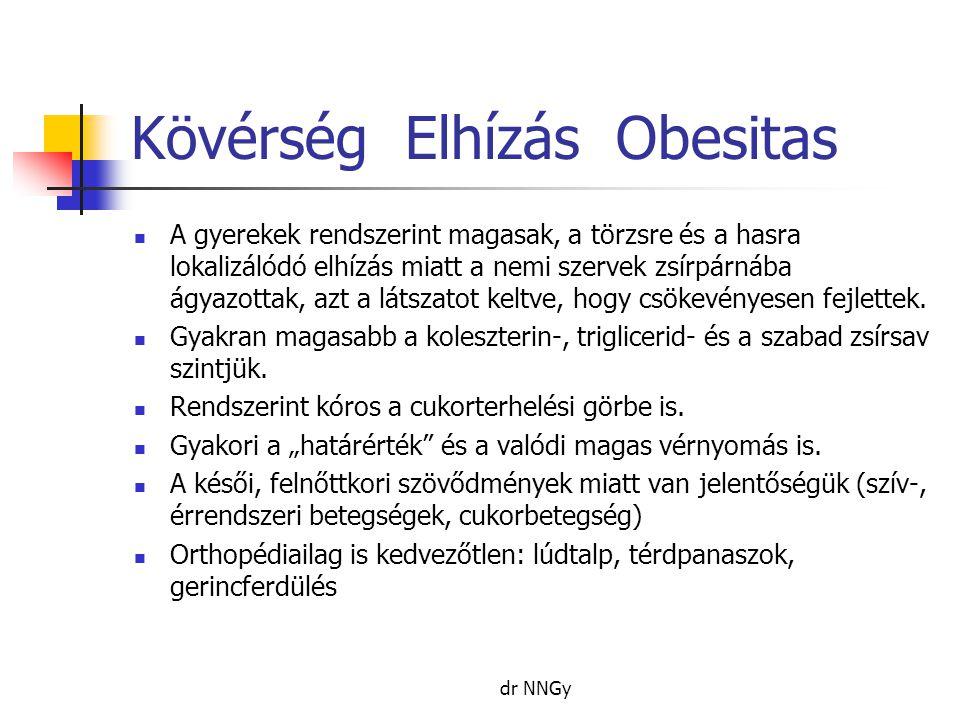 Kövérség Elhízás Obesitas  A gyerekek rendszerint magasak, a törzsre és a hasra lokalizálódó elhízás miatt a nemi szervek zsírpárnába ágyazottak, azt a látszatot keltve, hogy csökevényesen fejlettek.