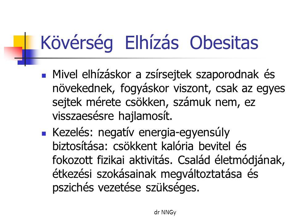 Kövérség Elhízás Obesitas  Mivel elhízáskor a zsírsejtek szaporodnak és növekednek, fogyáskor viszont, csak az egyes sejtek mérete csökken, számuk ne