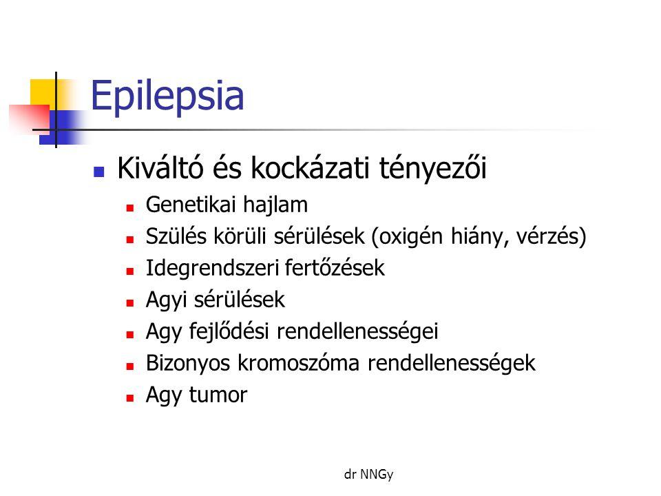 Epilepsia  Kiváltó és kockázati tényezői  Genetikai hajlam  Szülés körüli sérülések (oxigén hiány, vérzés)  Idegrendszeri fertőzések  Agyi sérülések  Agy fejlődési rendellenességei  Bizonyos kromoszóma rendellenességek  Agy tumor dr NNGy