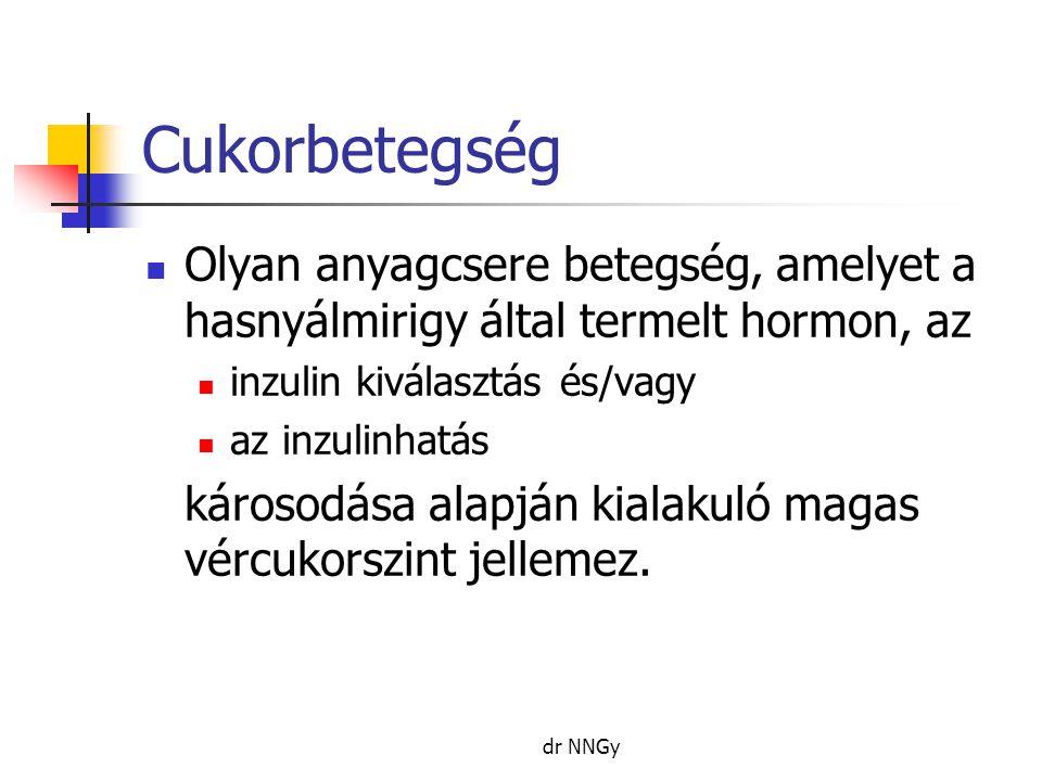 Cukorbetegség  I.